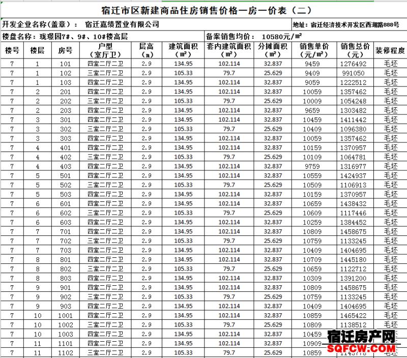 均价10580元/㎡起,宿迁珑璟园7#9#10#楼备案房价公示……(图3)