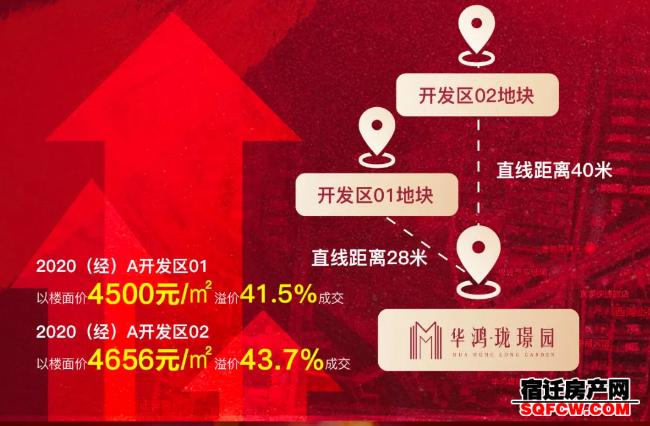 当红不让!华鸿·珑璟园两开两捷,7#开得胜销傲全城!(图12)